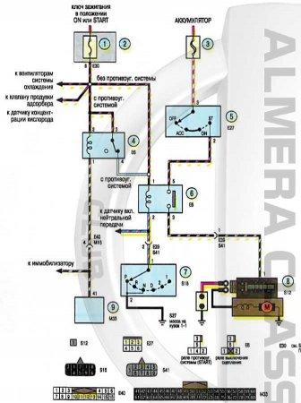 Схема двигателя nissan almera фото 530